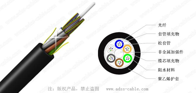 GYFTY光缆 670 x 320.jpg